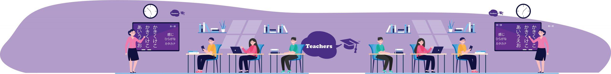 Tuyển dụng giáo viên tiếng Nhật